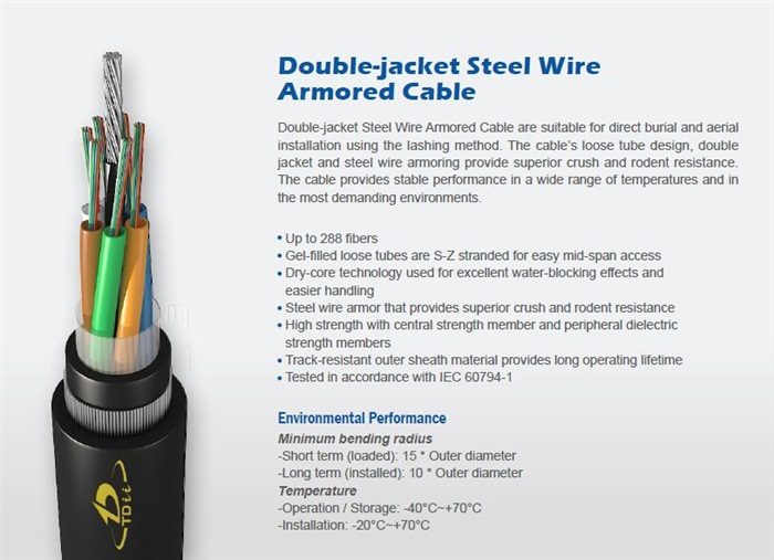 Double-jacket Steel Wire Armored Cable
